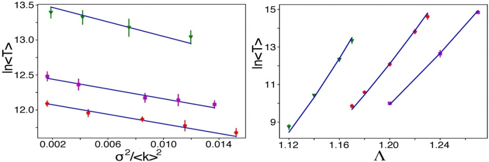 research_figure1